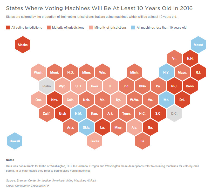 Outdated Voting Machines